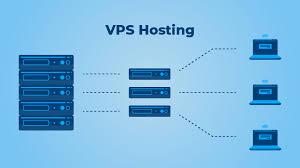 Softdata VPS Hosting